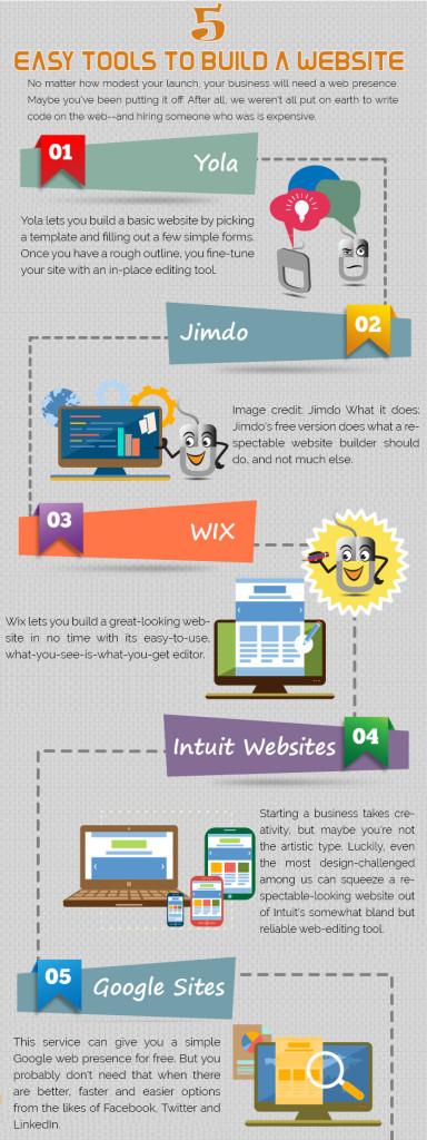 5 Easy Tools To Build A Website: build easy website