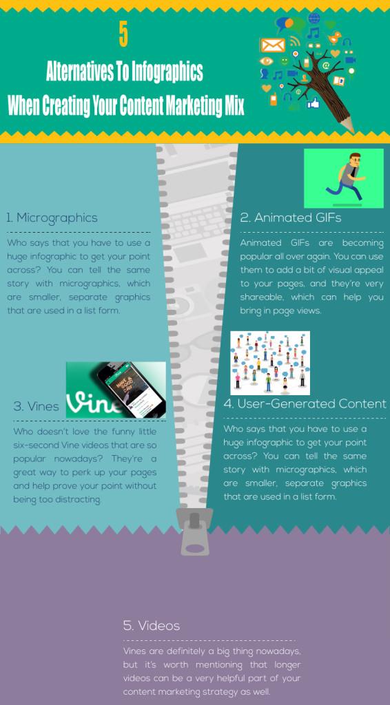 content alternatives wordpress blog
